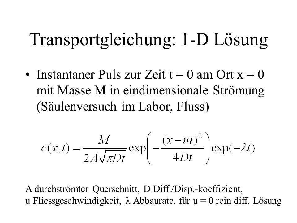 Transportgleichung: 1-D Lösung