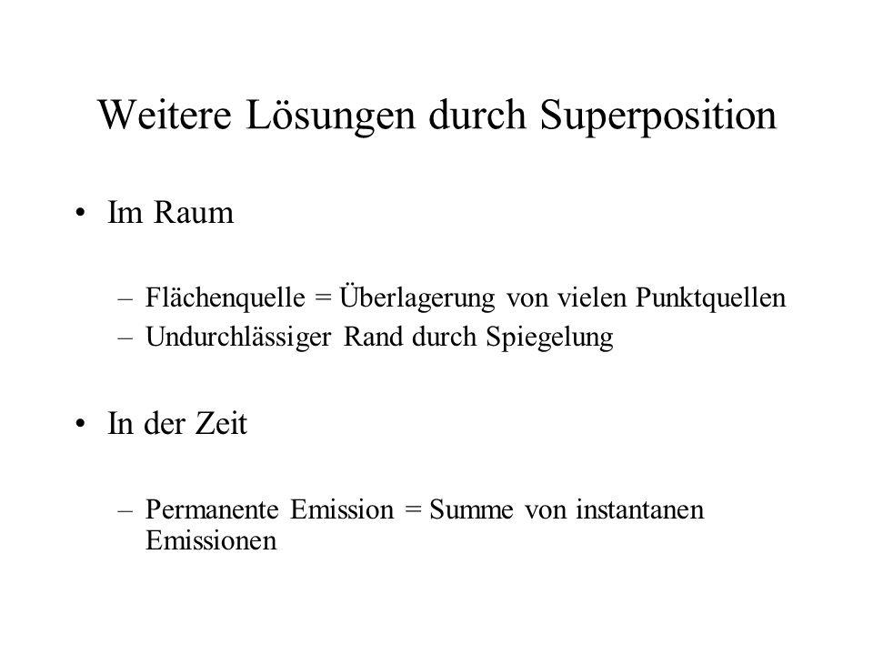 Weitere Lösungen durch Superposition