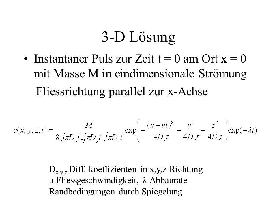 3-D Lösung Instantaner Puls zur Zeit t = 0 am Ort x = 0 mit Masse M in eindimensionale Strömung. Fliessrichtung parallel zur x-Achse.