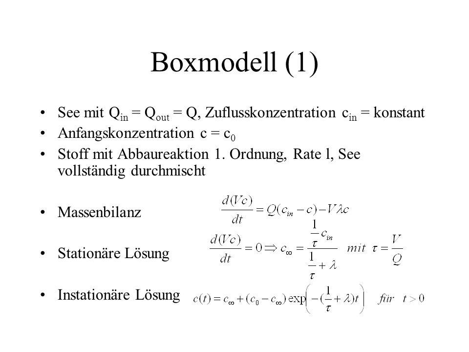 Boxmodell (1) See mit Qin = Qout = Q, Zuflusskonzentration cin = konstant. Anfangskonzentration c = c0.