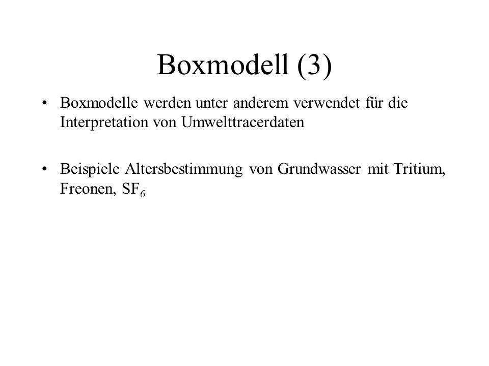 Boxmodell (3) Boxmodelle werden unter anderem verwendet für die Interpretation von Umwelttracerdaten.