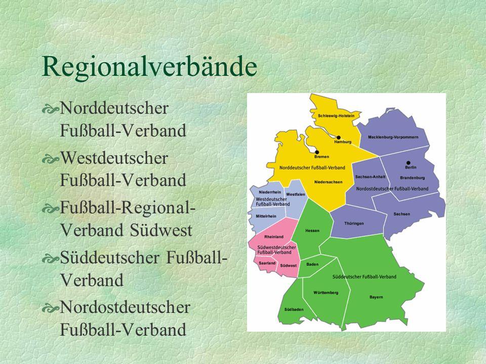 Regionalverbände Norddeutscher Fußball-Verband
