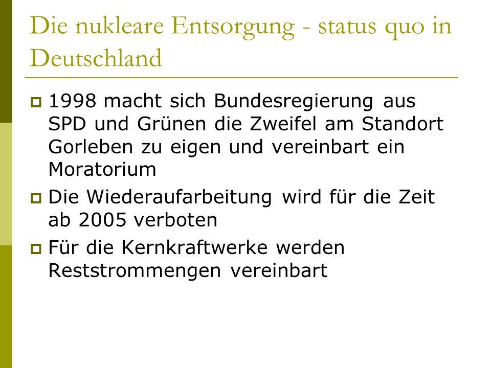 Die nukleare Entsorgung - status quo in Deutschland