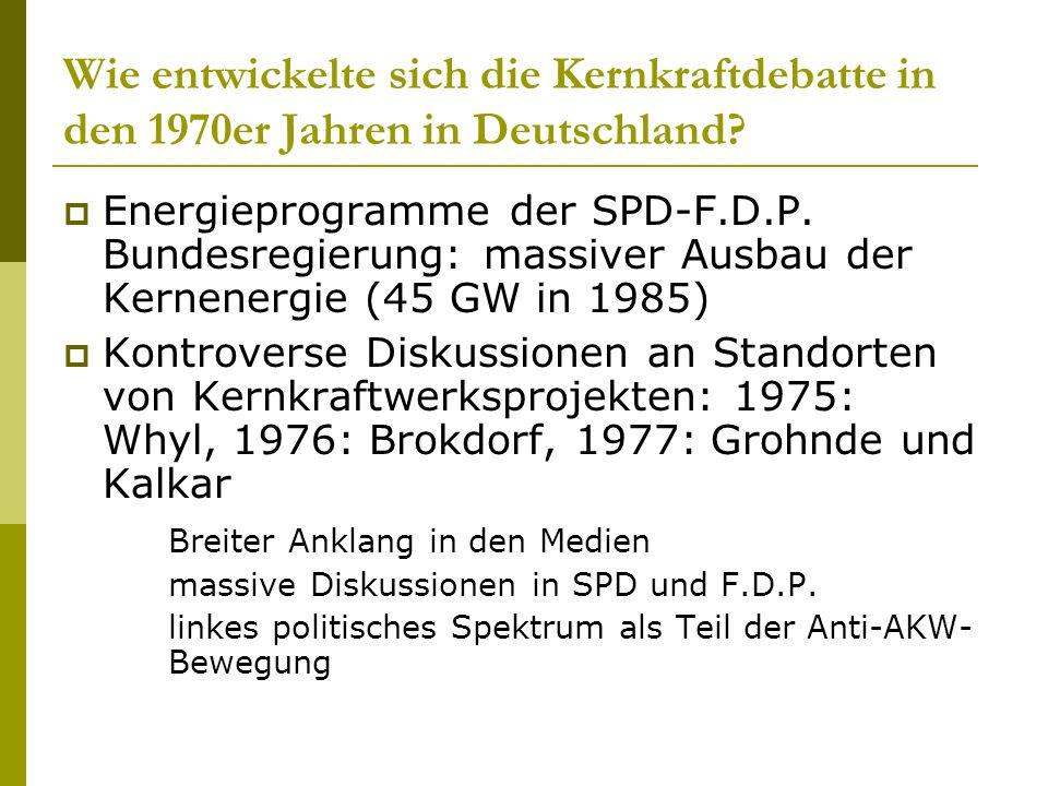 Wie entwickelte sich die Kernkraftdebatte in den 1970er Jahren in Deutschland
