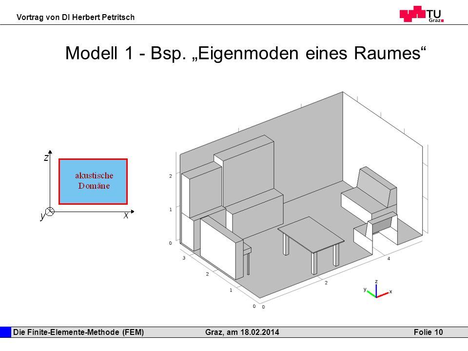 """Modell 1 - Bsp. """"Eigenmoden eines Raumes"""