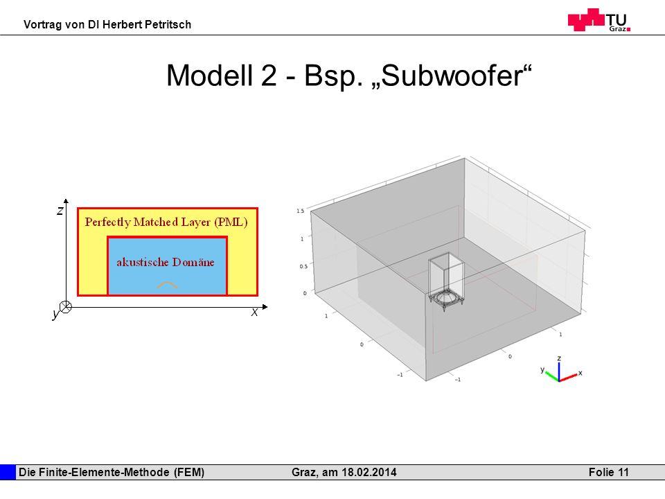 "Modell 2 - Bsp. ""Subwoofer"