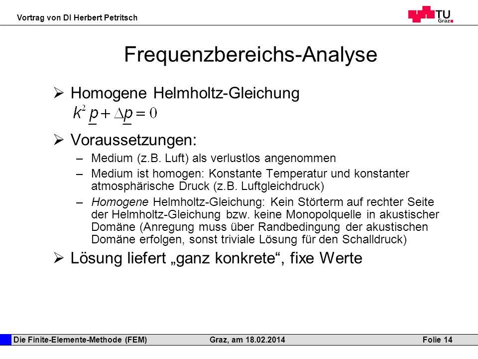 Frequenzbereichs-Analyse