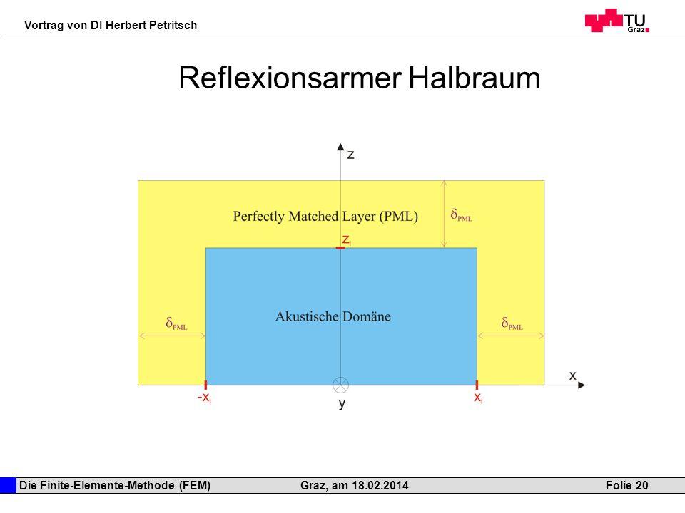Reflexionsarmer Halbraum
