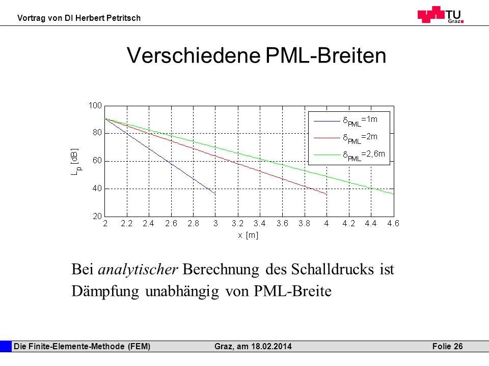 Verschiedene PML-Breiten