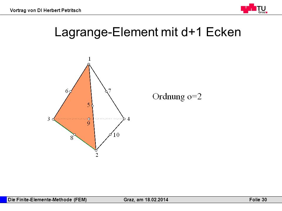 Lagrange-Element mit d+1 Ecken