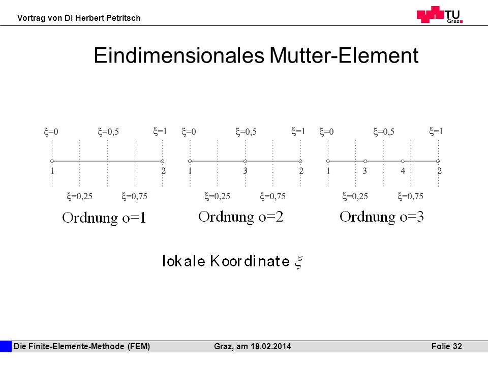 Eindimensionales Mutter-Element