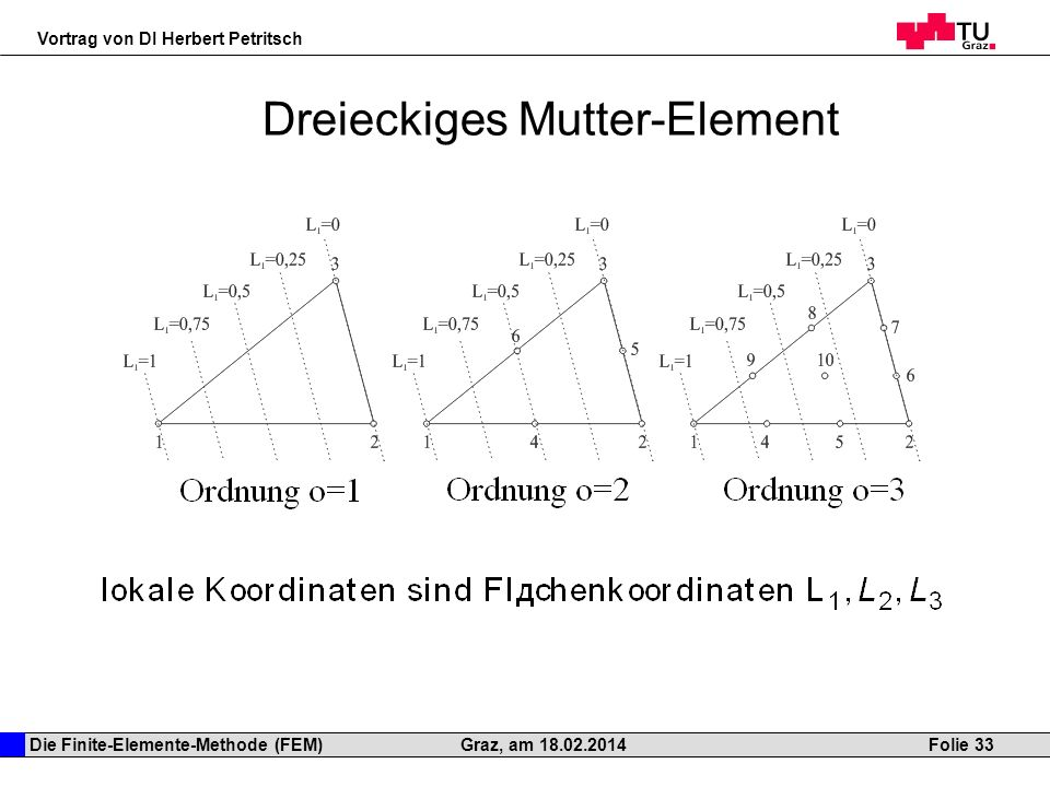 Dreieckiges Mutter-Element