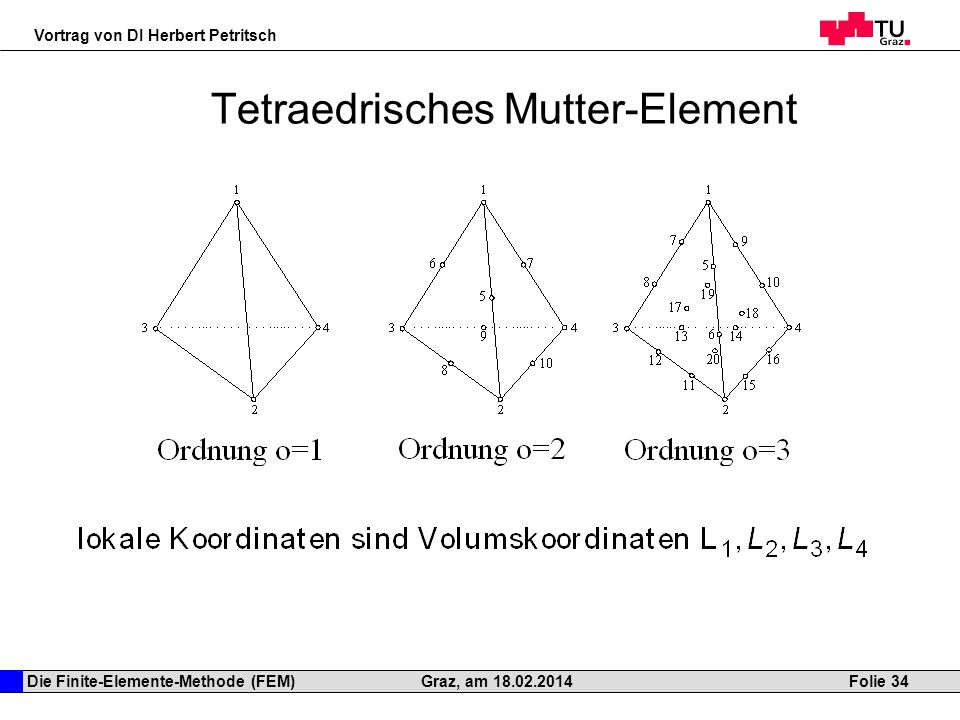 Tetraedrisches Mutter-Element