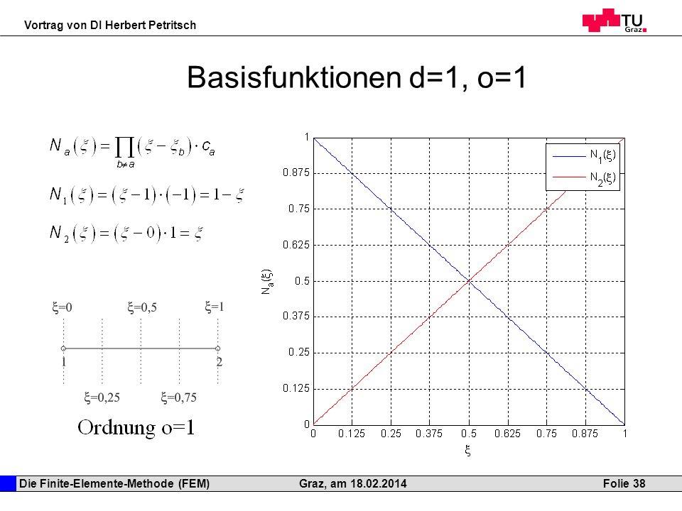 Basisfunktionen d=1, o=1