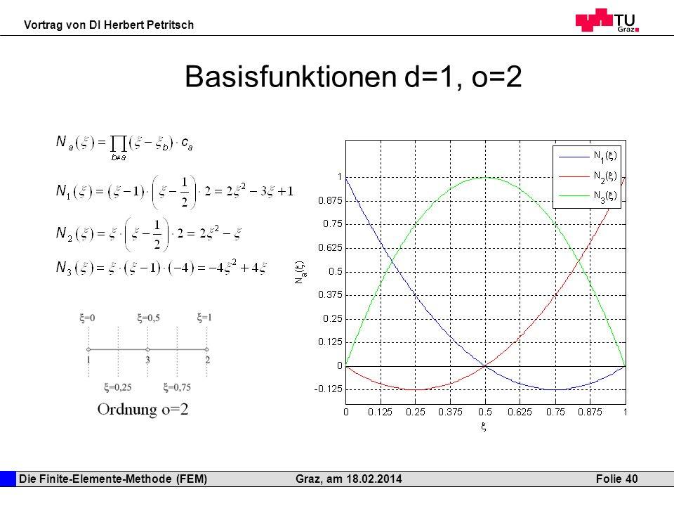 Basisfunktionen d=1, o=2
