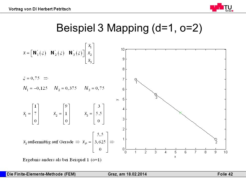 Beispiel 3 Mapping (d=1, o=2)
