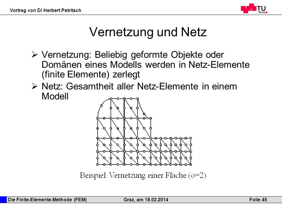 Die finite elemente methode fem als simulationsmethode for Finite elemente in der baustatik