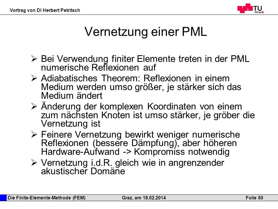 Vernetzung einer PML Bei Verwendung finiter Elemente treten in der PML numerische Reflexionen auf.