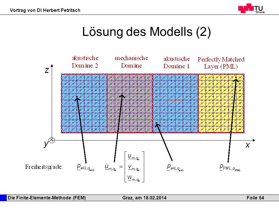 Lösung des Modells (2)
