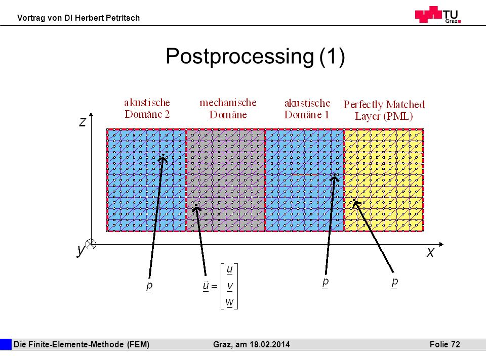 Postprocessing (1)