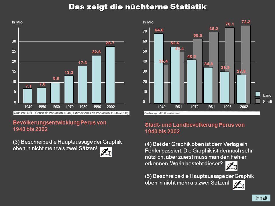 Das zeigt die nüchterne Statistik