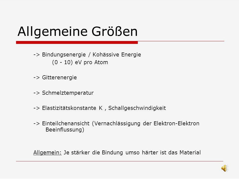 Allgemeine Größen -> Bindungsenergie / Kohässive Energie
