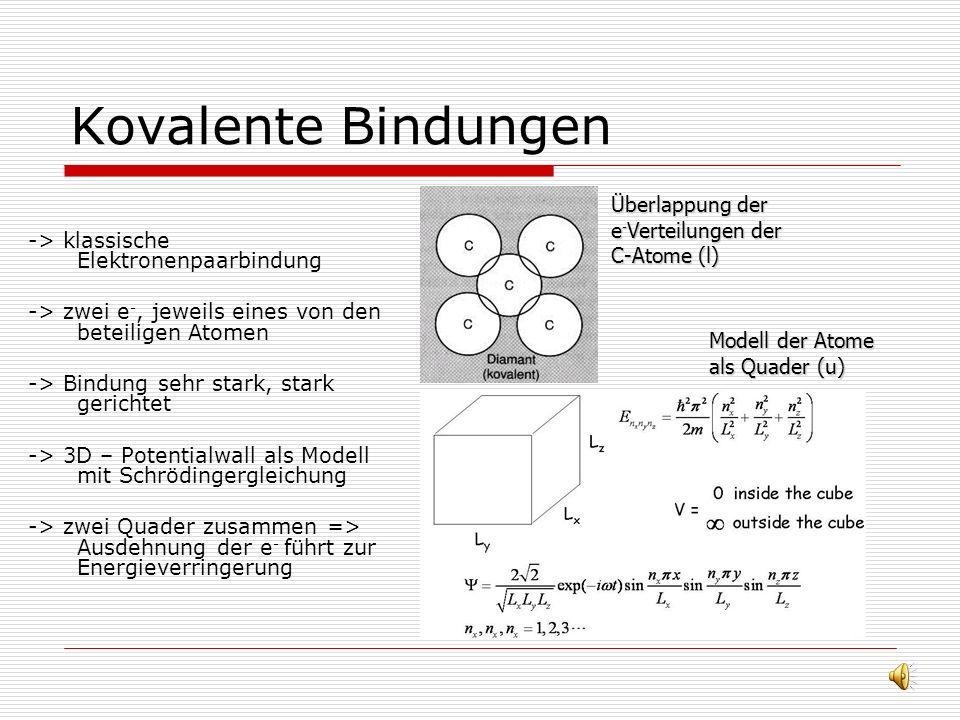 Kovalente Bindungen Überlappung der e-Verteilungen der