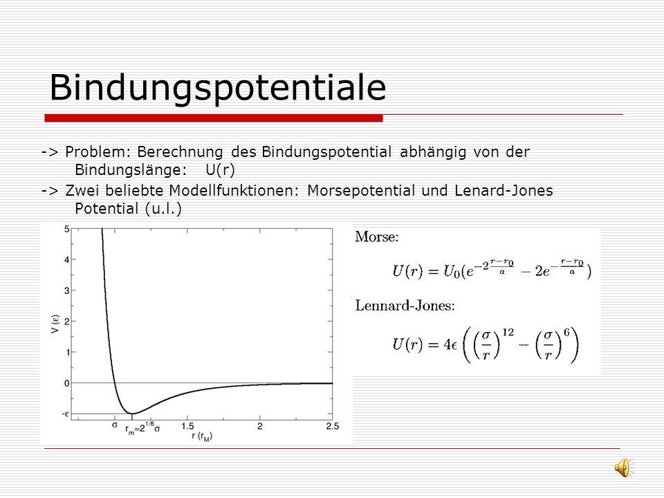 Bindungspotentiale -> Problem: Berechnung des Bindungspotential abhängig von der Bindungslänge: U(r)