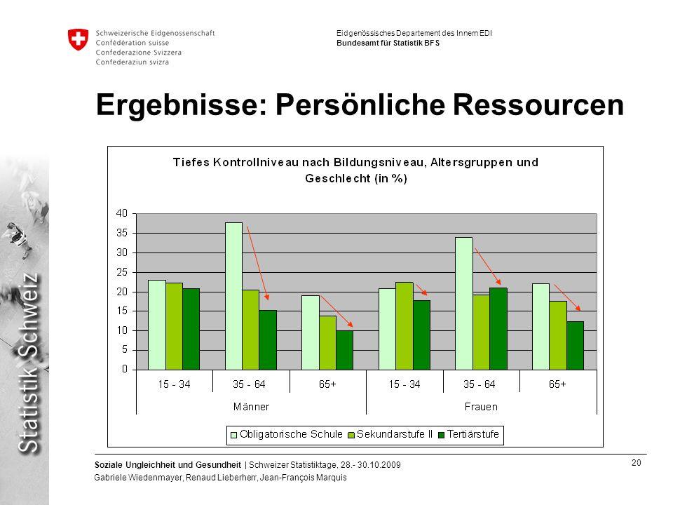 Ergebnisse: Persönliche Ressourcen
