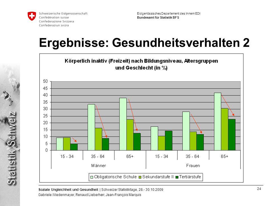 Ergebnisse: Gesundheitsverhalten 2
