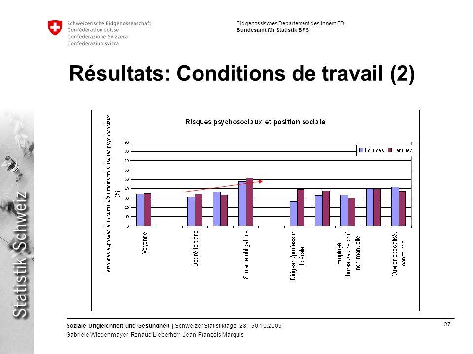 Résultats: Conditions de travail (2)