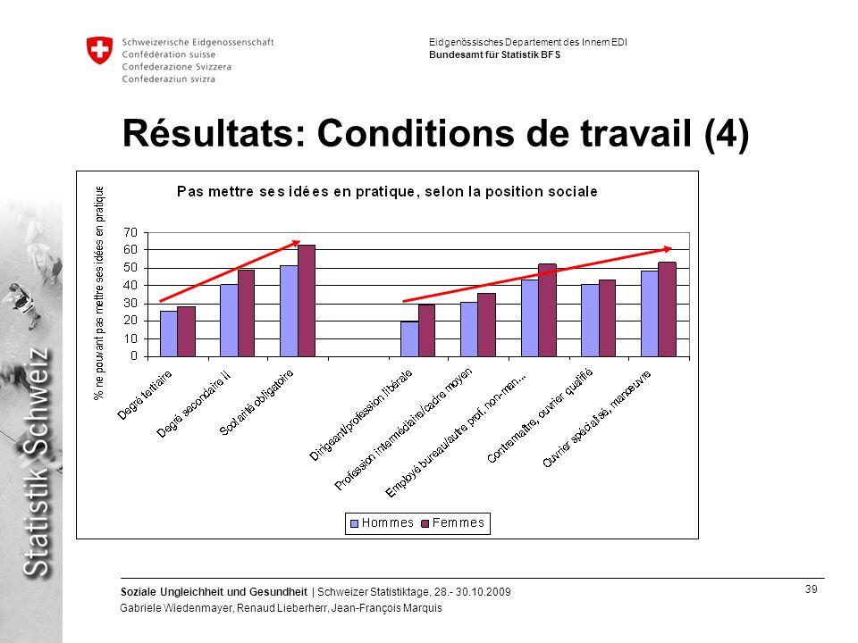 Résultats: Conditions de travail (4)