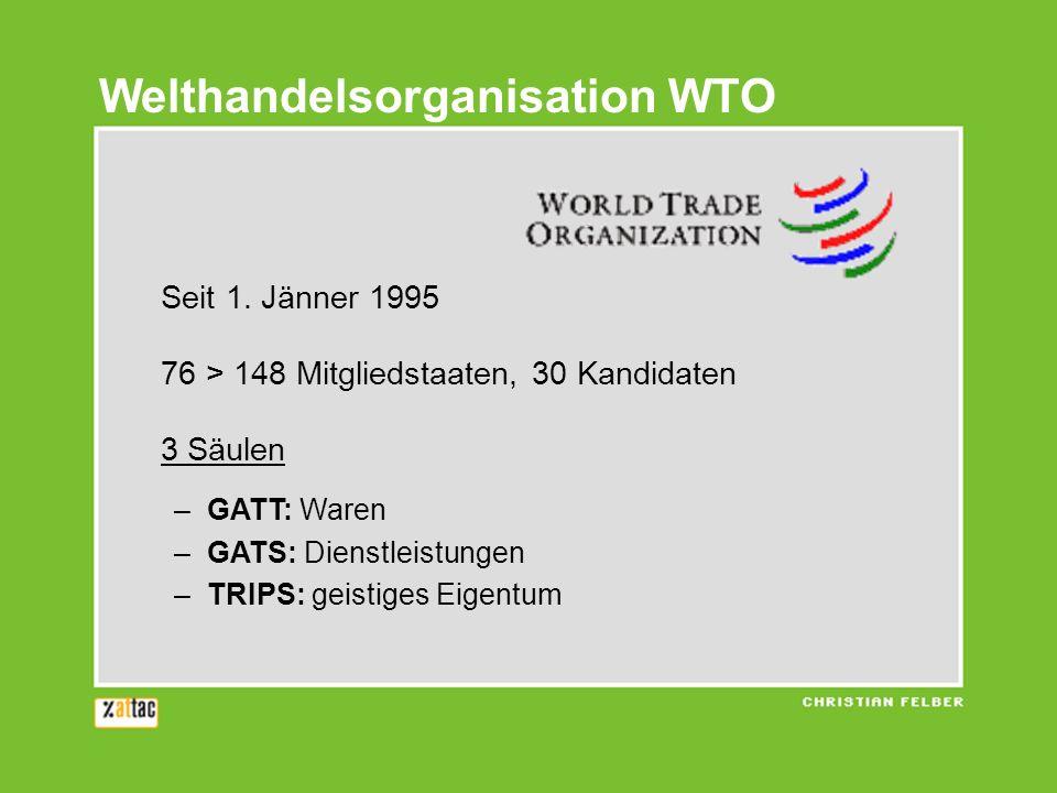 Welthandelsorganisation WTO