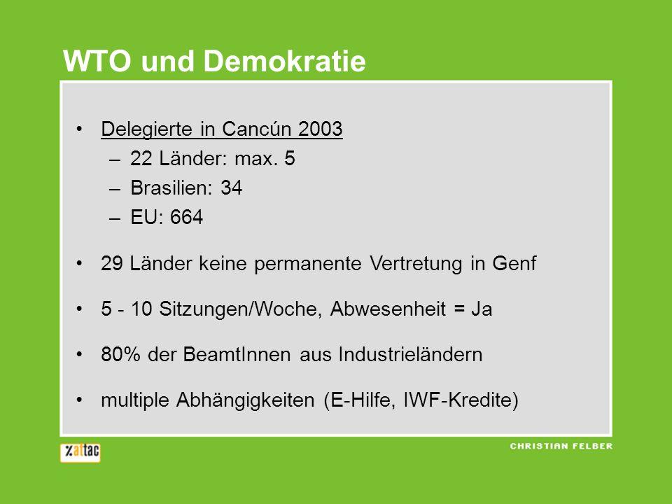 WTO und Demokratie Delegierte in Cancún 2003 22 Länder: max. 5