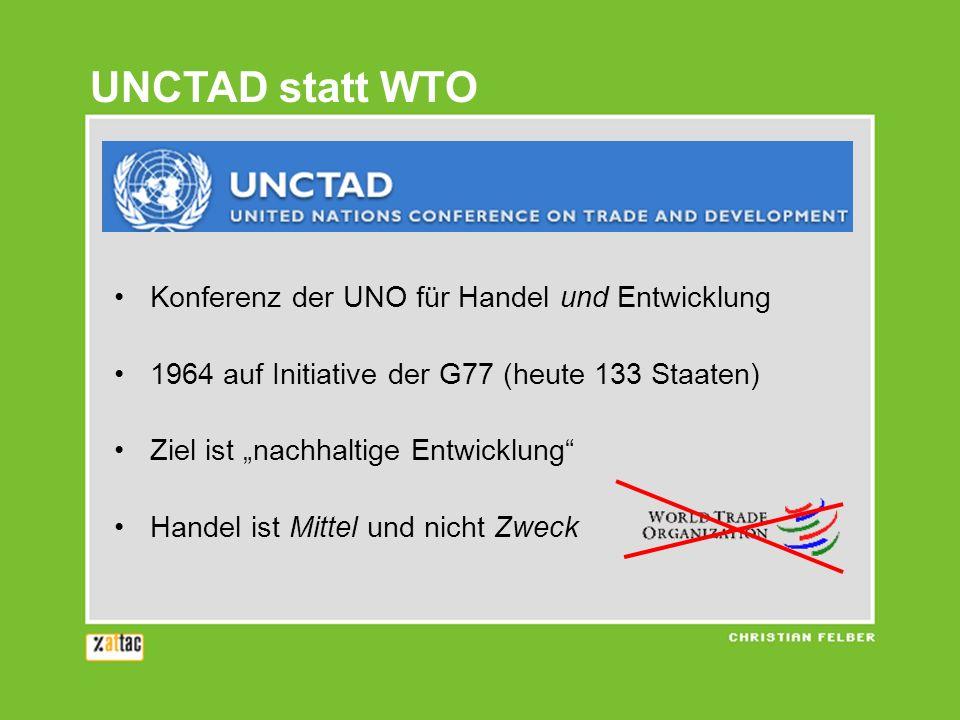 UNCTAD statt WTO Konferenz der UNO für Handel und Entwicklung
