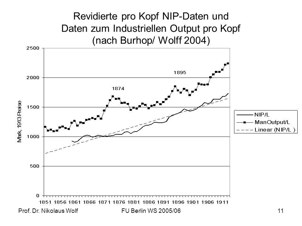 Revidierte pro Kopf NIP-Daten und Daten zum Industriellen Output pro Kopf (nach Burhop/ Wolff 2004)