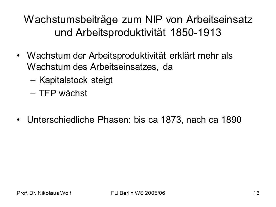Wachstumsbeiträge zum NIP von Arbeitseinsatz und Arbeitsproduktivität 1850-1913
