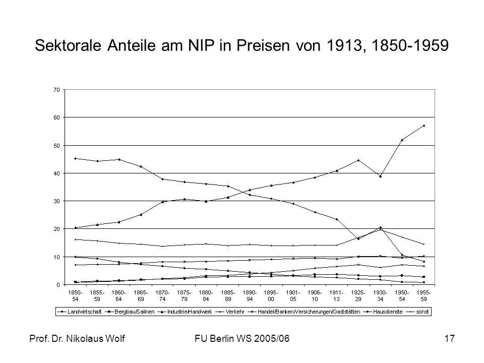 Sektorale Anteile am NIP in Preisen von 1913, 1850-1959