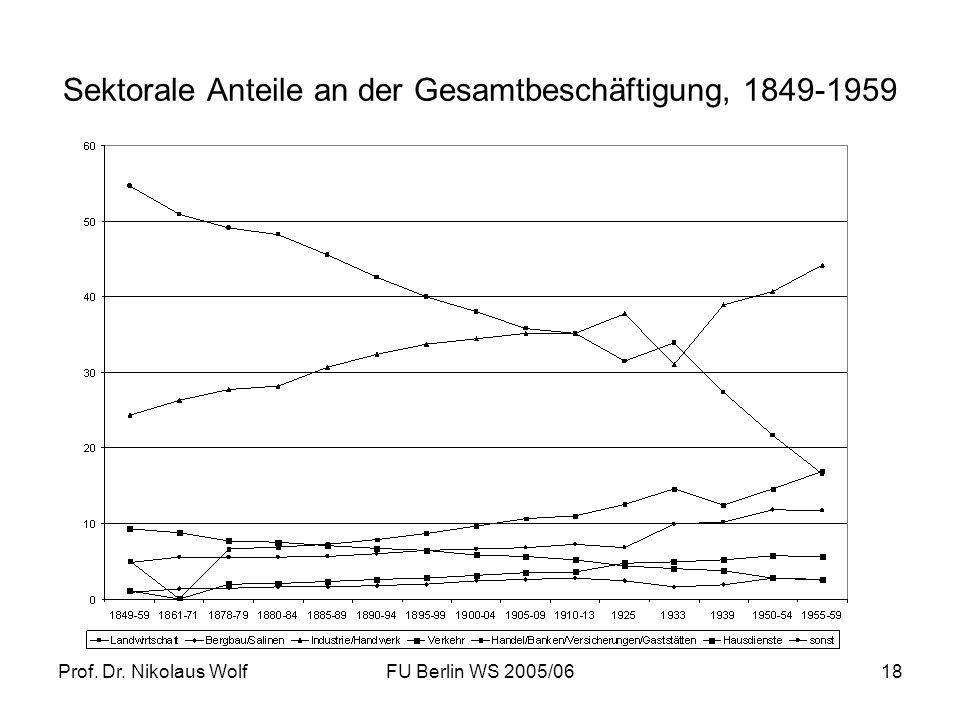Sektorale Anteile an der Gesamtbeschäftigung, 1849-1959