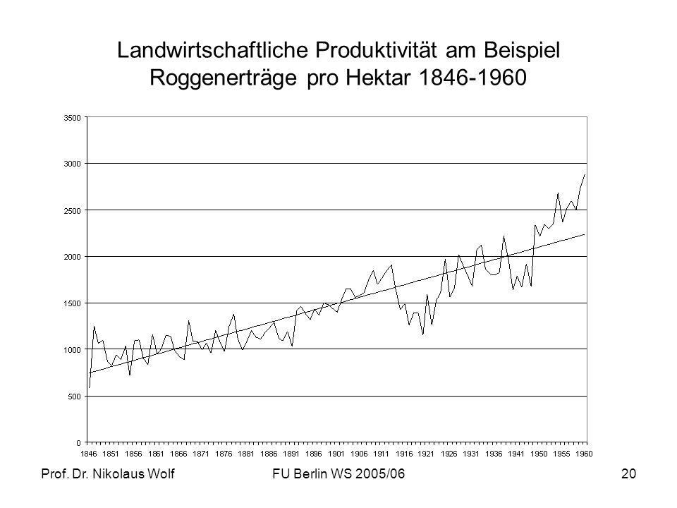 Landwirtschaftliche Produktivität am Beispiel Roggenerträge pro Hektar 1846-1960