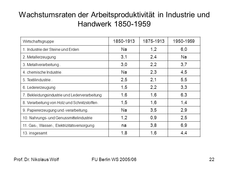 Wachstumsraten der Arbeitsproduktivität in Industrie und Handwerk 1850-1959