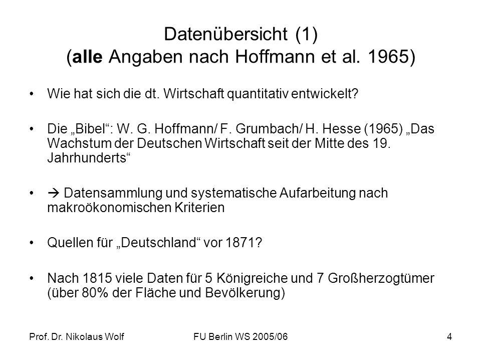 Datenübersicht (1) (alle Angaben nach Hoffmann et al. 1965)