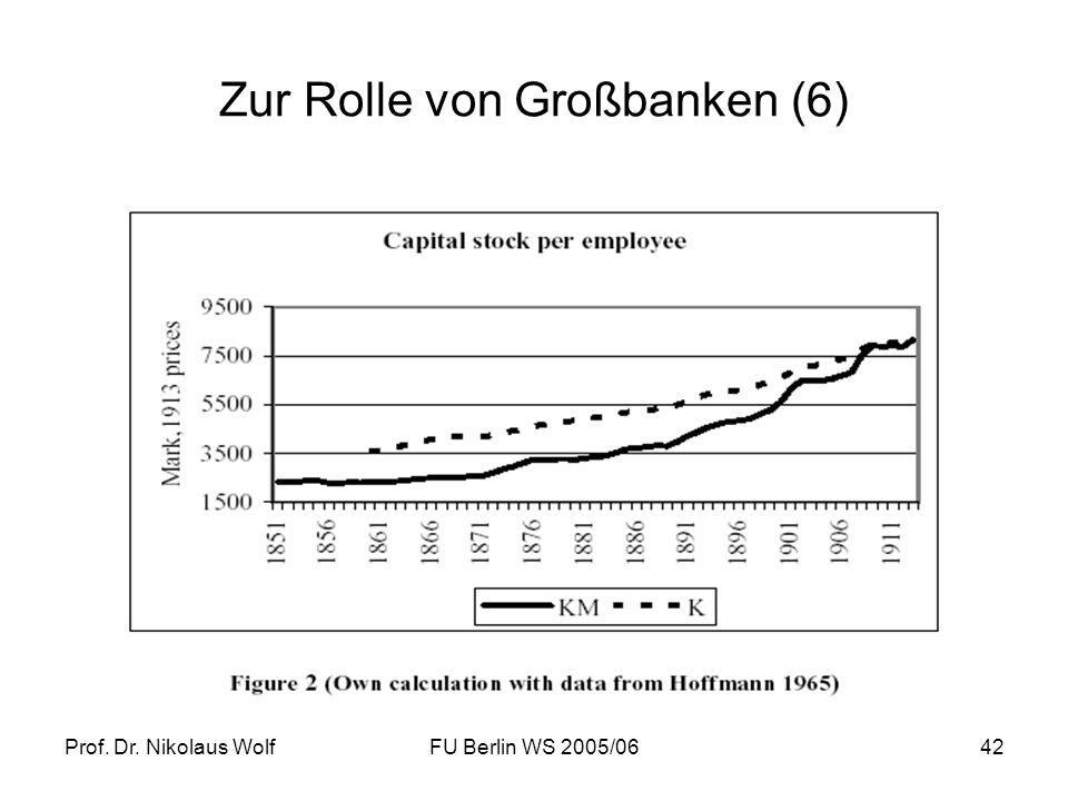 Zur Rolle von Großbanken (6)