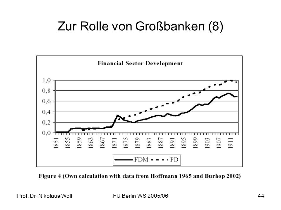 Zur Rolle von Großbanken (8)