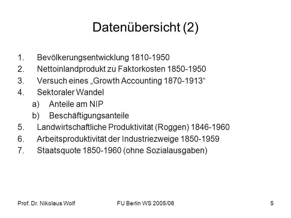 Datenübersicht (2) Bevölkerungsentwicklung 1810-1950