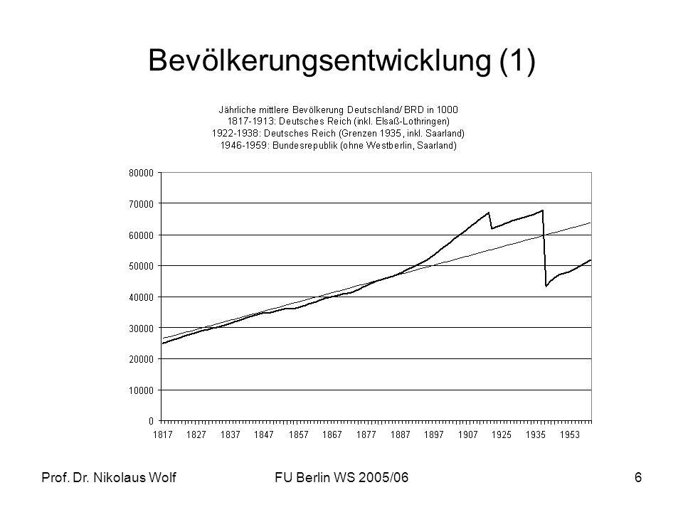 Bevölkerungsentwicklung (1)