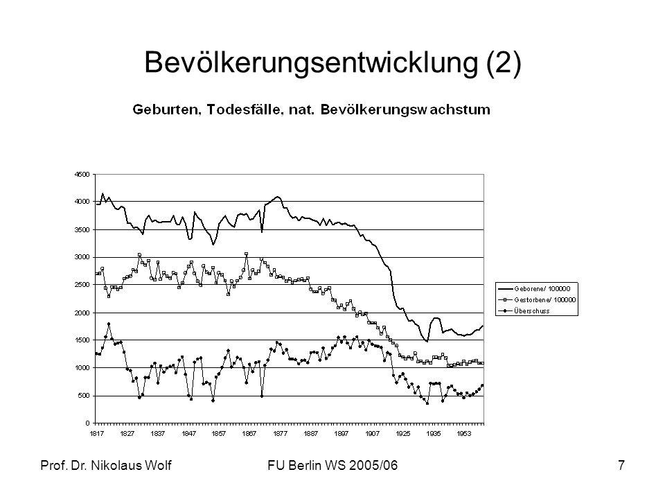 Bevölkerungsentwicklung (2)