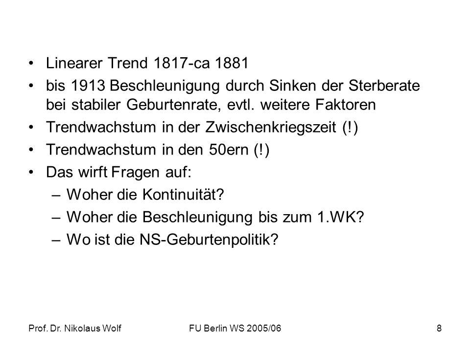 Trendwachstum in der Zwischenkriegszeit (!)
