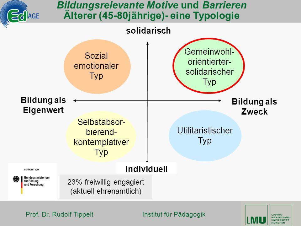 Bildungsrelevante Motive und Barrieren Älterer (45-80jährige)- eine Typologie