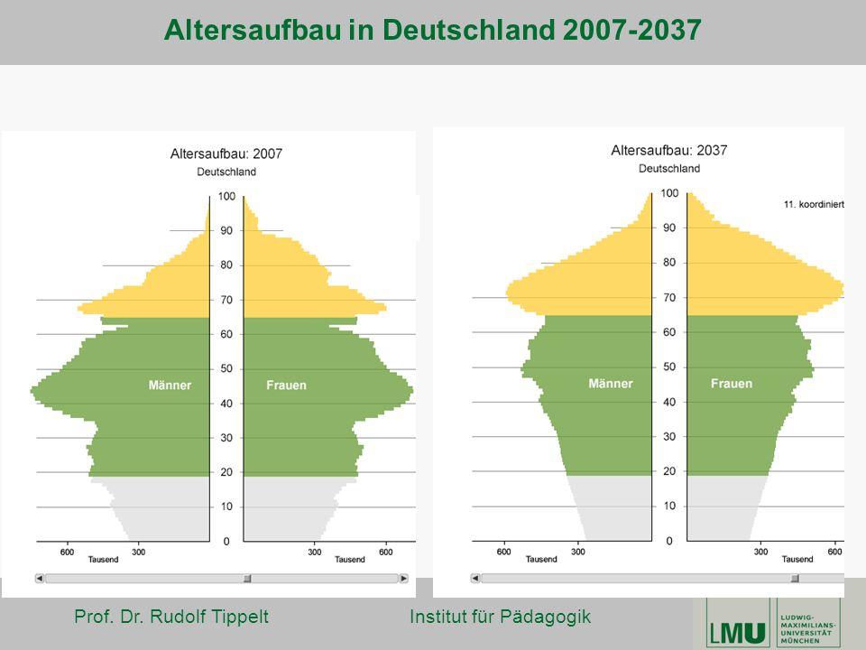 Altersaufbau in Deutschland 2007-2037